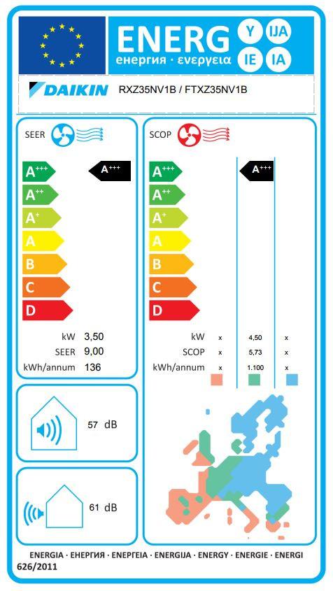 Daikin climatizzatore mono ururu sarara ftxz35n rxz35n for Condizionatore doppio split
